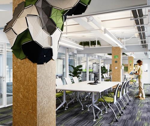 biroul care produce energie curata