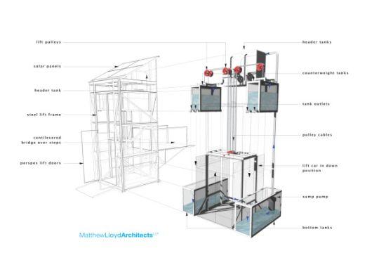 lift_functional_cu_energie_solara_2_solar-magazin.ro.jpg