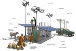 solare_si_eoliene_in_rural_solar-magazin.ro.jpg